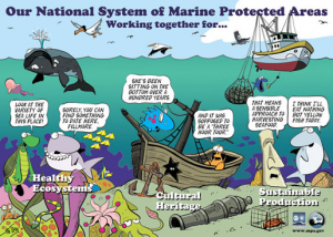 A cartoon by Jim Toomey illustrating the importance of marine protected areas.